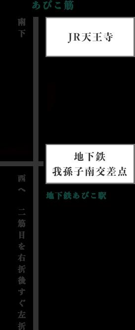 JR天王寺方面からの道順